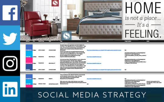 Standard Furniture Social Media Strategy